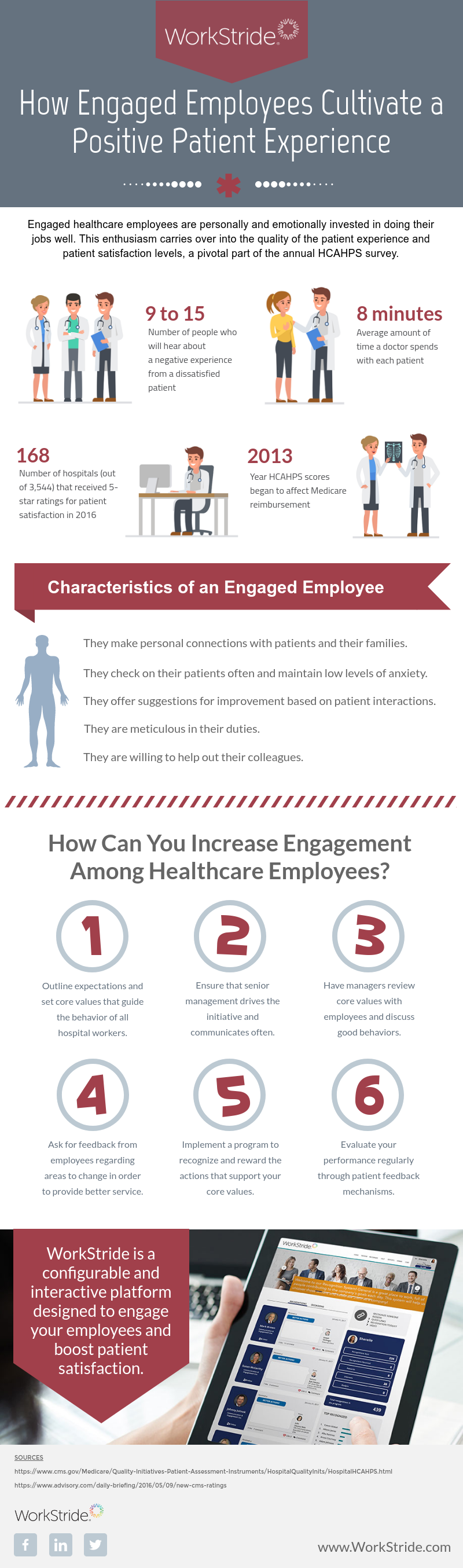 Patient experience satisfaction infographic