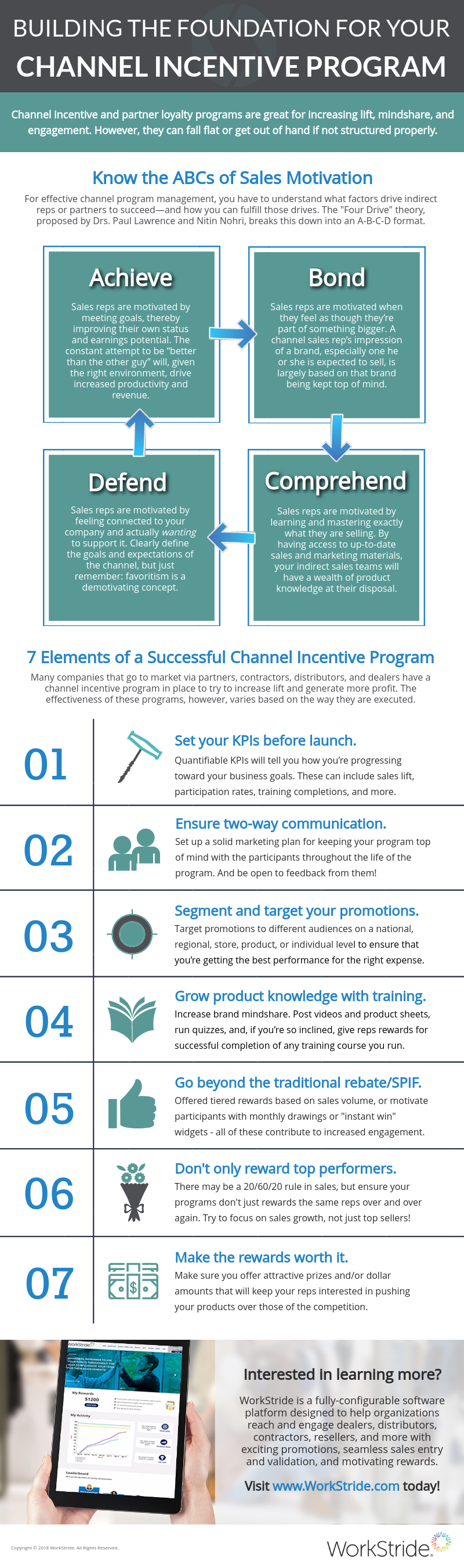 channel incentive program infographic